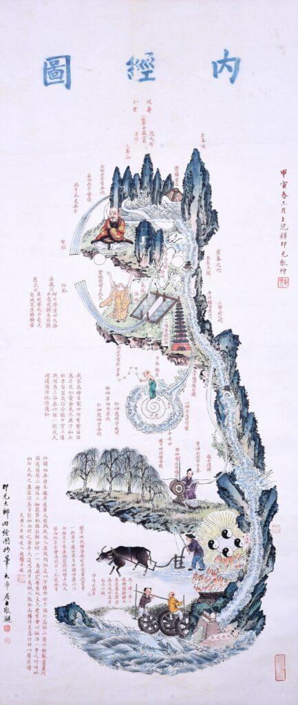 inner landscape neijing tu 内经图